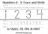 Handwriting Numbers